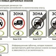 В ПДД России введены новые дорожные знаки и разметка
